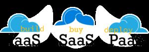 ¿Qué es la Nube? PAAS, SAAS y IAAS explicación